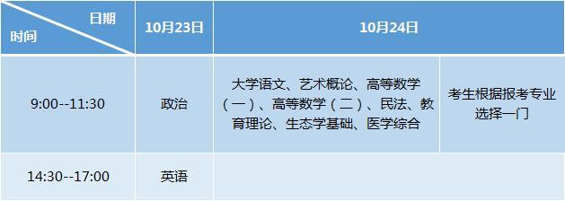 广东成考(广东成考报名时间2021年)-第3张图片-专升本网