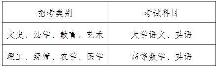 2021浙江专升本志愿填报平台(2021专升本志愿填报规则)